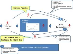 Metadata_Framework